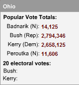 ohio_results.png