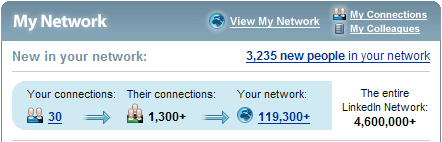 linked_in_network.png