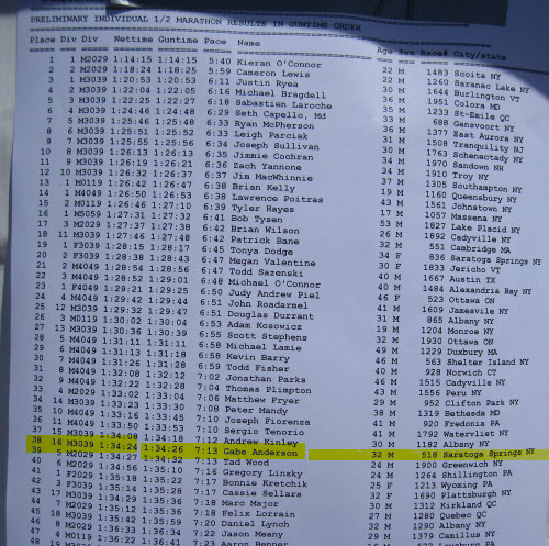 lp-results-500